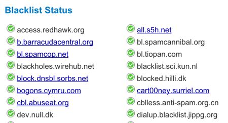 Website Blacklist status