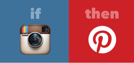 Post Instagrams to Pinterest