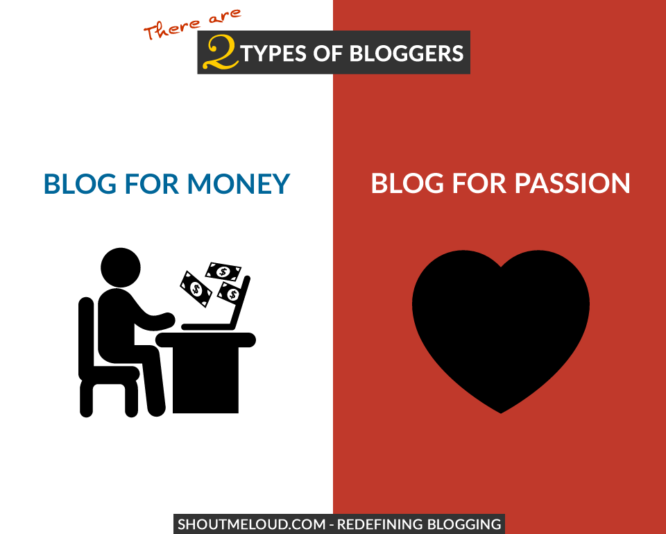 There are Two Types of Bloggers: Which One Are You?
