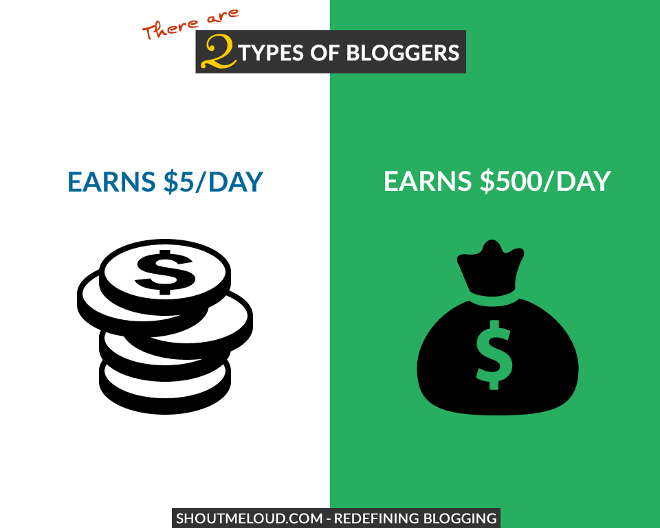Daily Earning