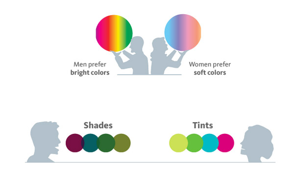 Men Women Color Tints
