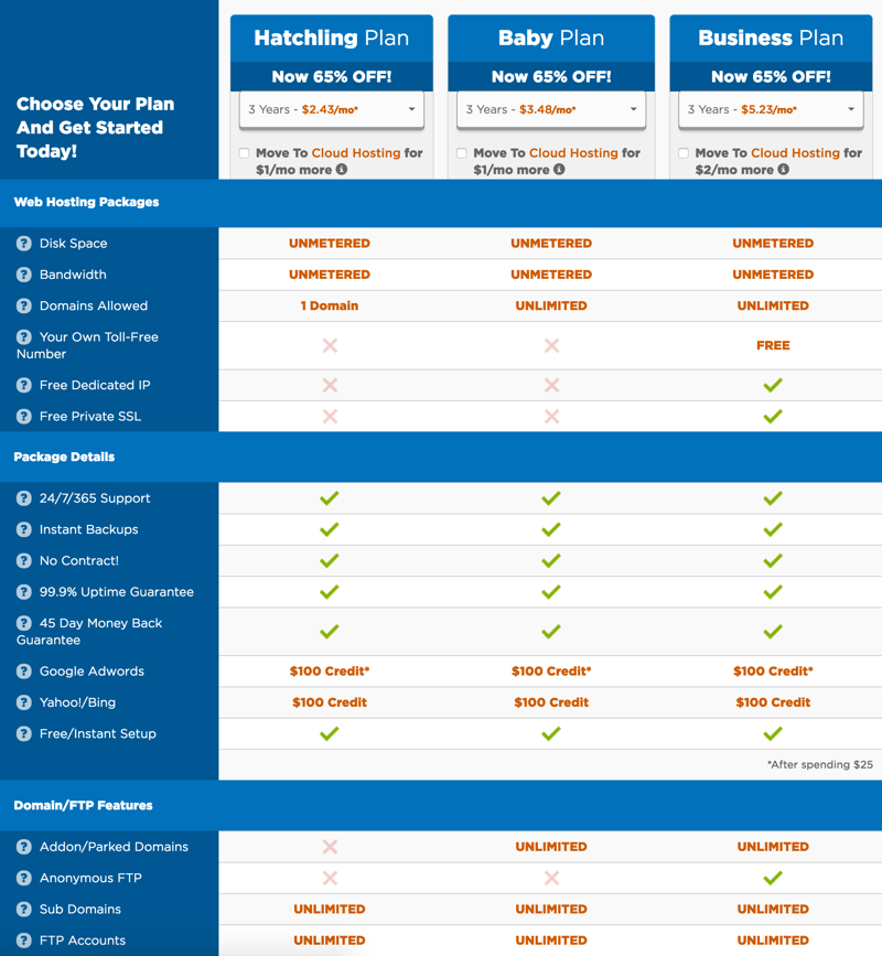 hostgator-plans-compared