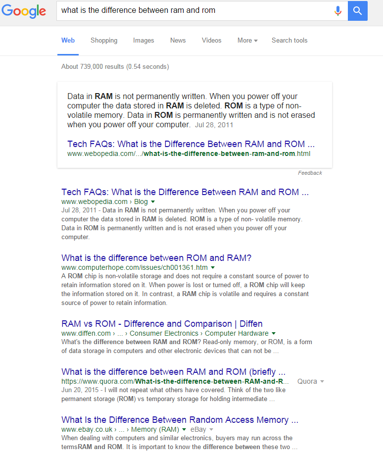 Result for a Keyword search in Google