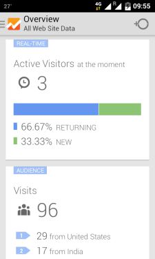Google-Analytics-Android-app