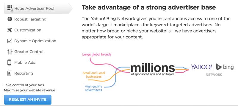 Medianet AdSense alternative
