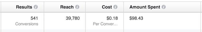 fb cost