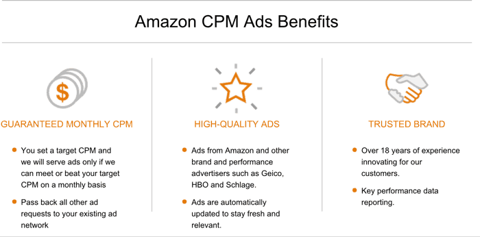 Amazon CPM Ads
