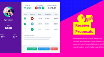 How To Start Making Money From Social Media with Famebit