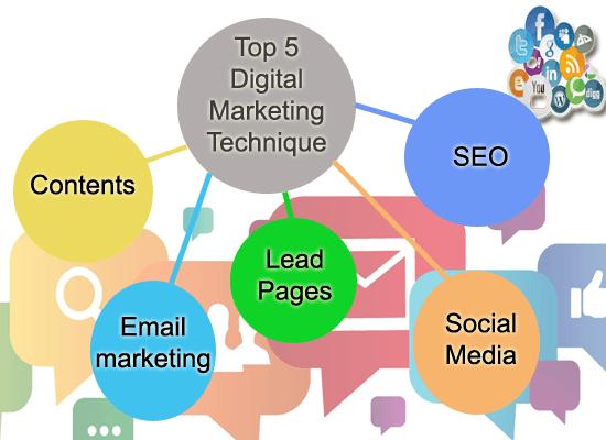 Essential-digital-marketing-techniques