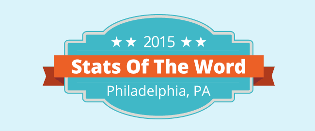 State of the word 2015
