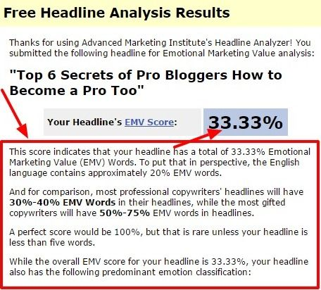 Advanced Marketing Institute Headline Analysis Results