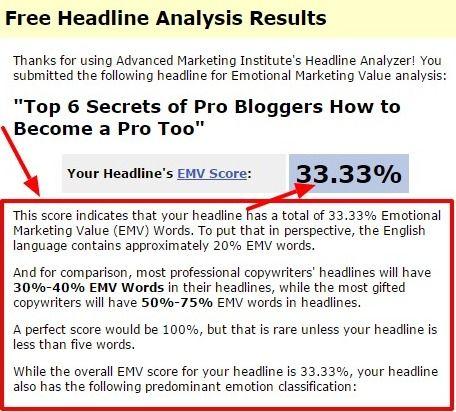 Advanced Marketing Institute Headline Analysis Results