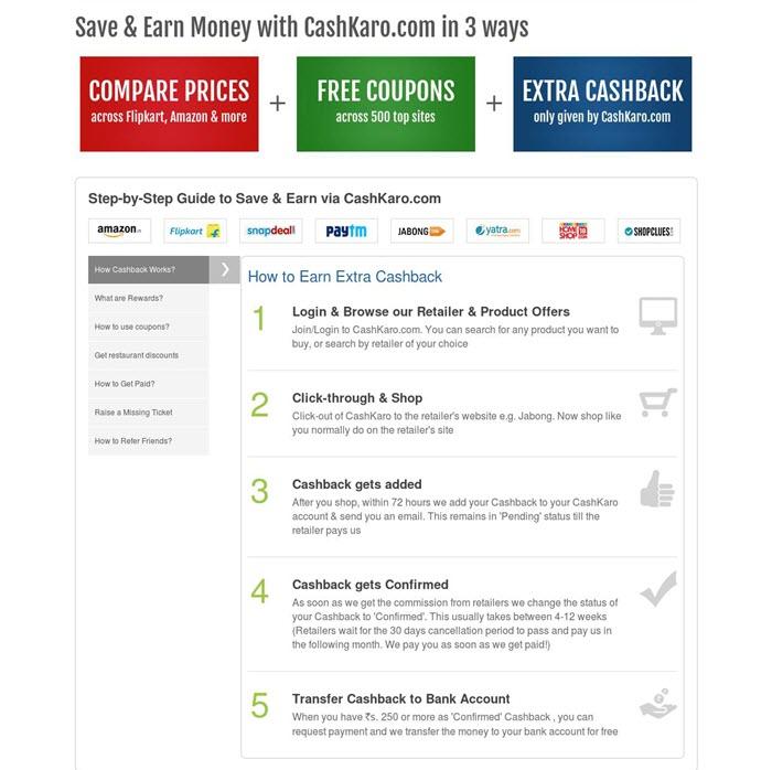 Cashkaro - How it works