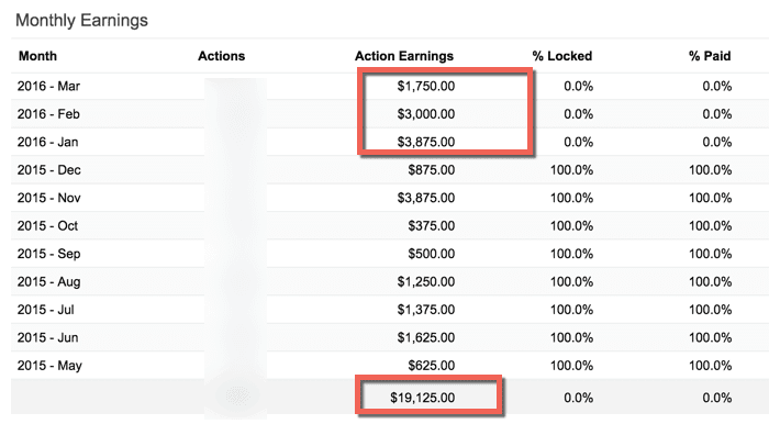 Hostgator Affiliate Earning