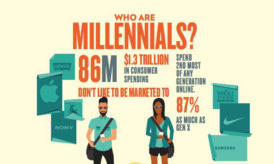 Marketing to Millennials: How to Tackle Marketer's Biggest Pain Point?