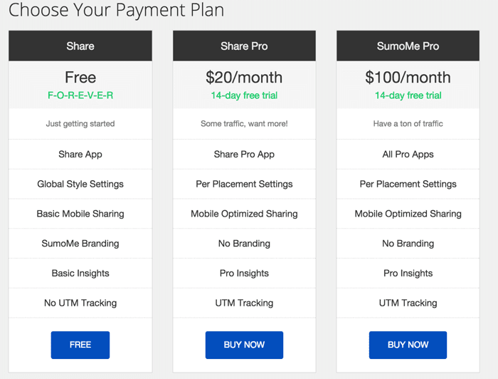 SumoMe pricing