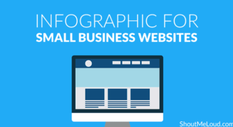This is The Best Infographic for Small Business Websites [50 Features]