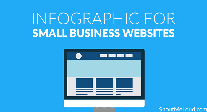Infographic for Small Business Websites