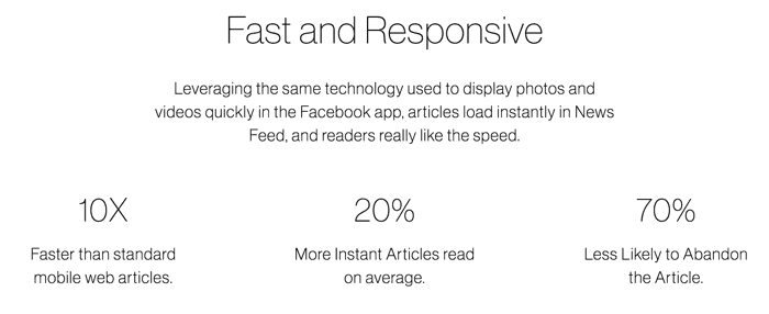 Benefits of Instant Articles