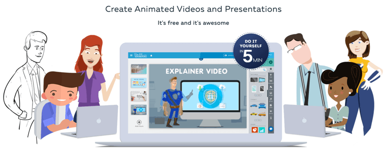 Create Animated videos Powtoon review