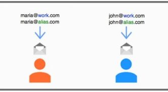 """What is """"Domain Alias"""" in Google Apps & How to Use it To Save Money"""