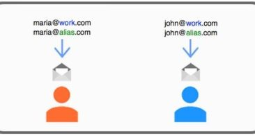 "What is ""Domain Alias"" in Google Apps & How to Use it To Save Money"