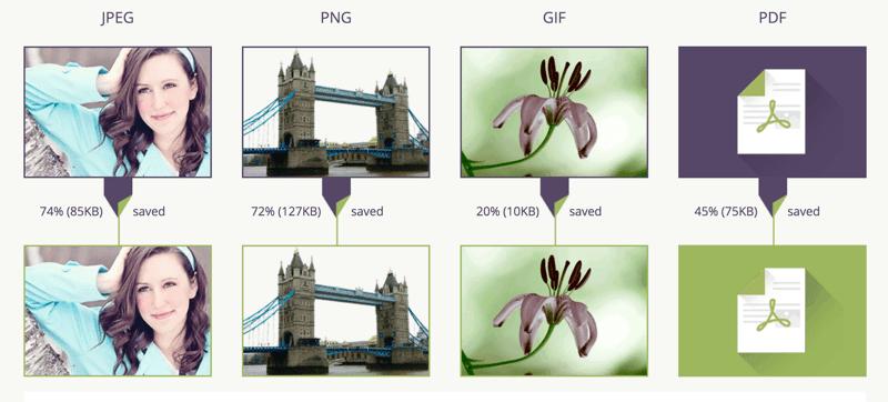 Optimize WordPress Images & PDF files