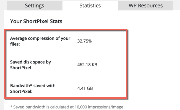 Saved bandwidth using Image compression