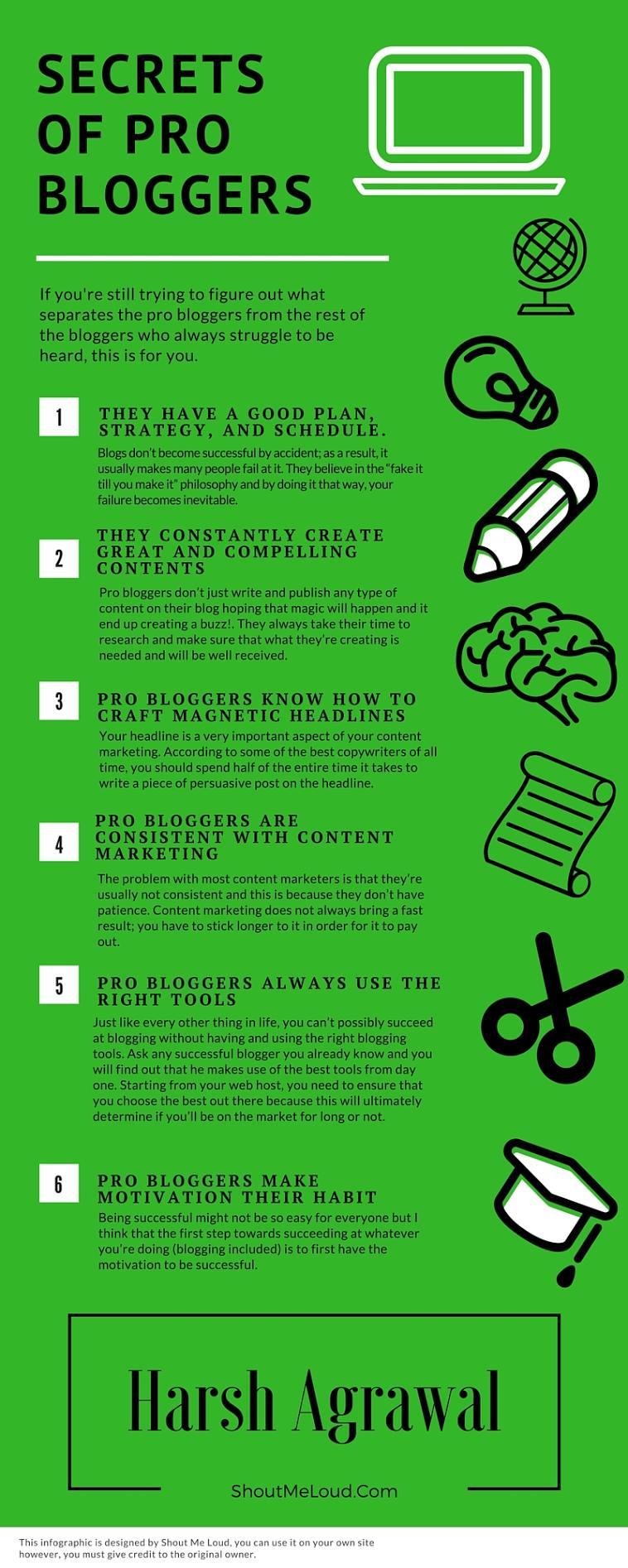 Secrets of Probloggers