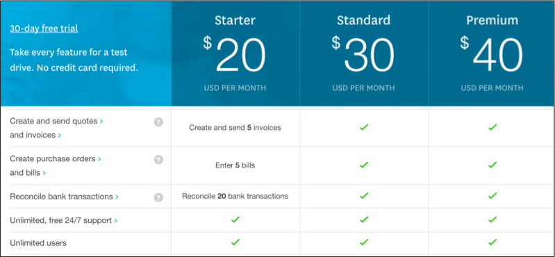 Xero Pricing