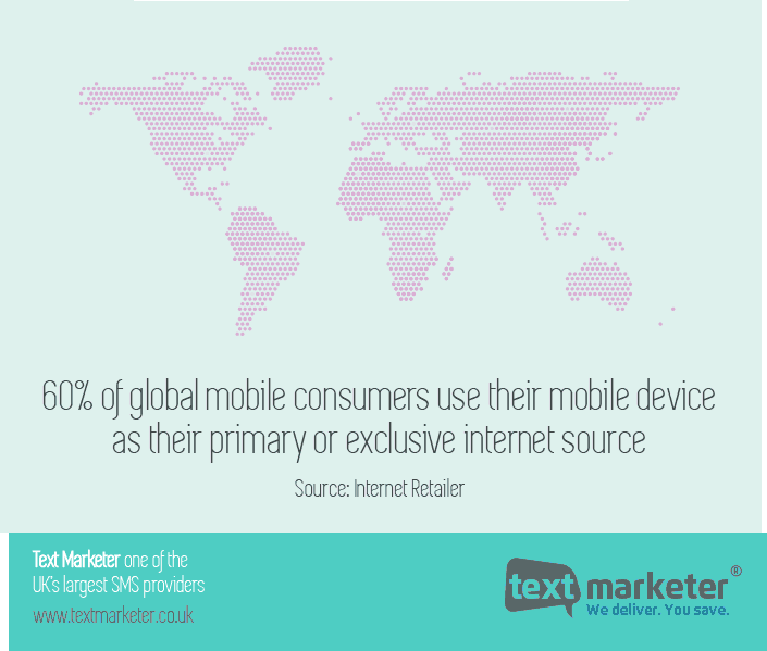 mobile devices as a primary internet source