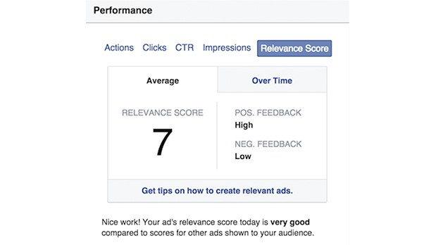 How To Relevancy Hack Facebook To Get Cheaper Traffic & Leads