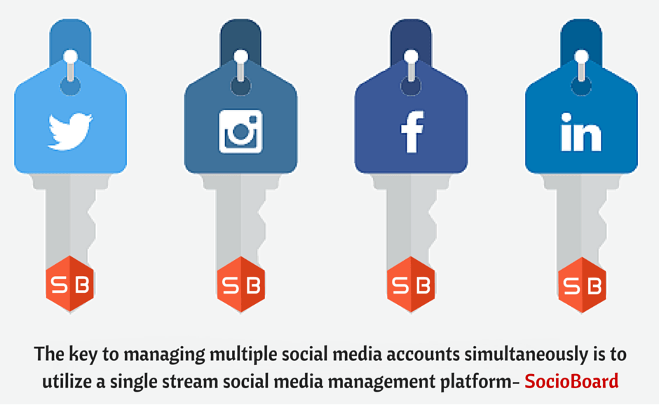 manage-multiple-social-media-accounts