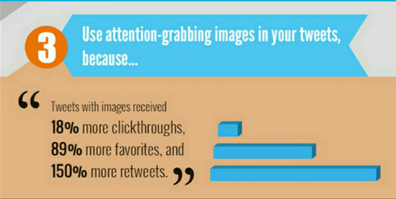 Win Traffic through Visual Appealing Images