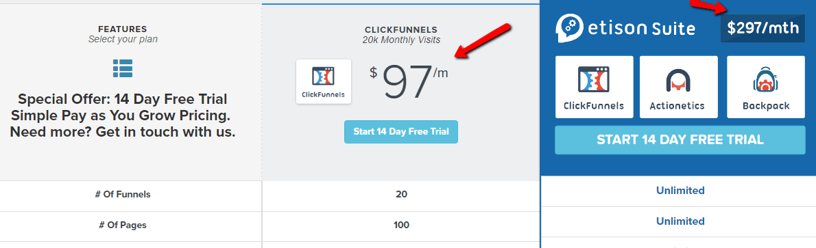 Click-funnels-pricing