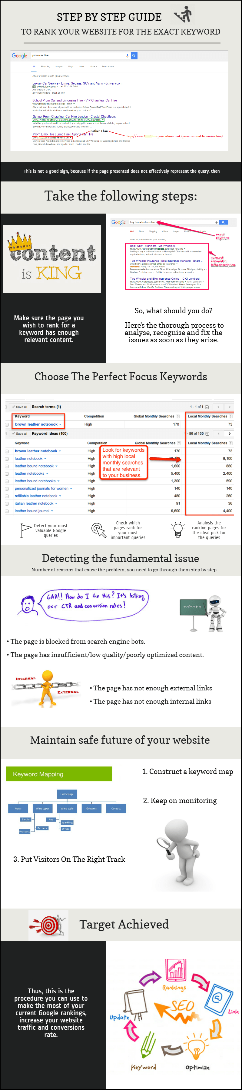 Fix: Wrong Page Ranking for an Important Keyword? [Infographic]
