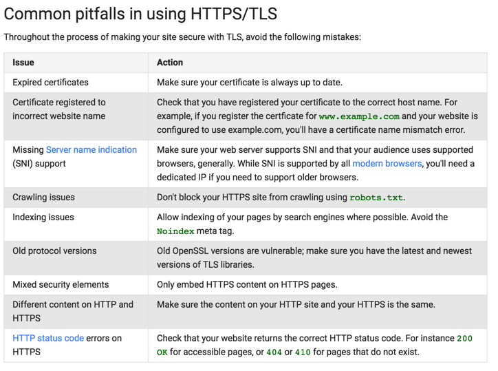 pitfalls in using HTTPS