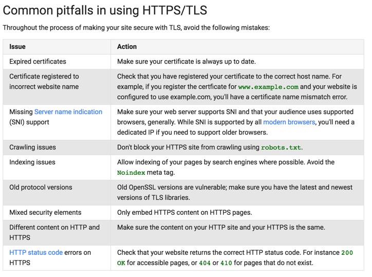 pitfalls in using HTTPS