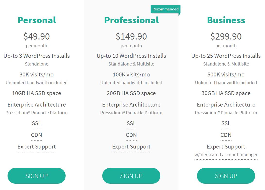 Pressidum-pricing