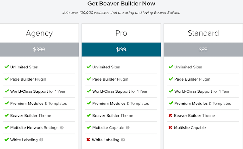Beaverbuilder-pricing