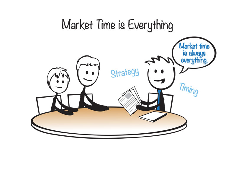 importance-of-market-time