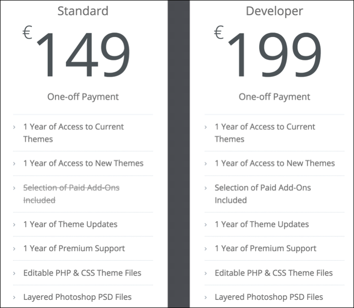 wpcasa-pricing