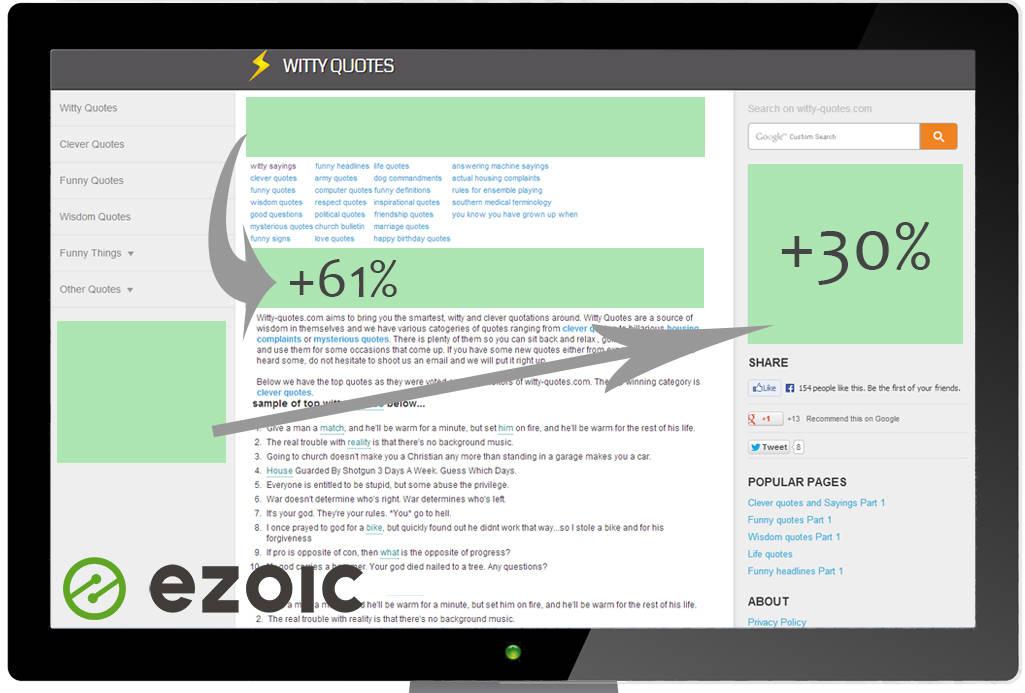 ezoic-example