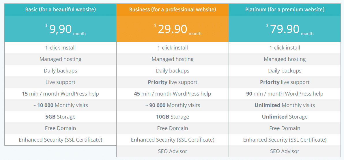 themecloud-pricing