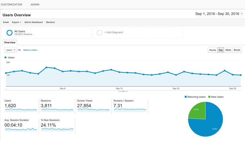 android-app-traffic
