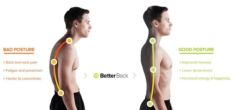 improve-your-backposture-amazon