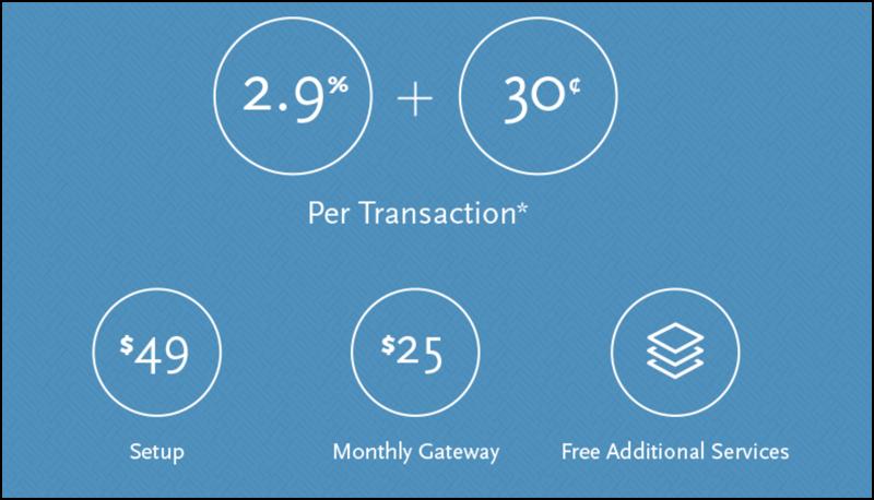 authorizenet-pricing
