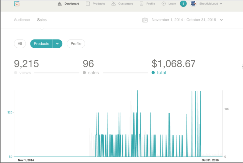 dashboard-of-gumroad