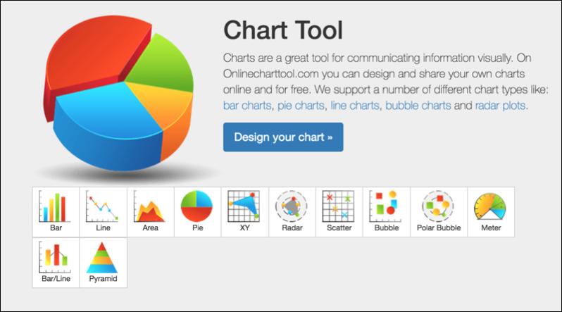 design-chart-online