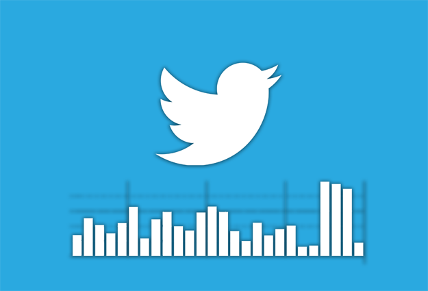 Top 5 Strategies to Drive Traffic from Twitter